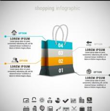 业务信息图表