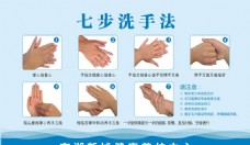 七部 洗手 医院 蓝色 卫生检
