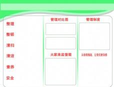 文化墙  展板  制度框