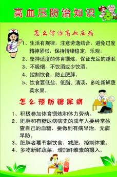 高血压防治知识