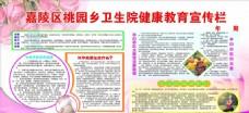 孕产妇健康宣传栏