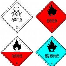 有毒气体标志易燃物品标志