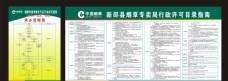 中国烟草办证流程 展板