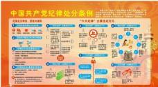 中国共产党党纪处分条例