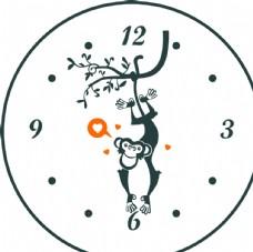 猴子钟表盘面
