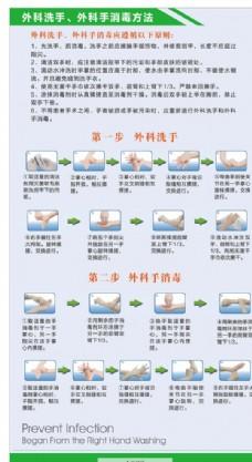 外科洗手法