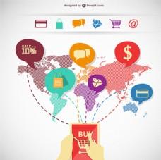 金融电子商务