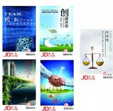 京東企業文化核心價值觀制度牌
