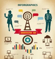 创意商业信息图